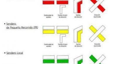 Tipos de Senderos en España