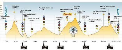 perfil del Gran Trail peñalara